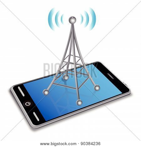 Communication on the smart phone screen