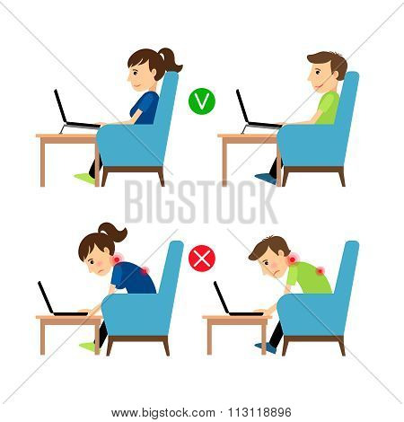 Incorrect and Correct laptop use position