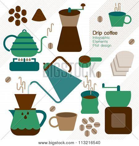 Drip Coffee Infographic Element.
