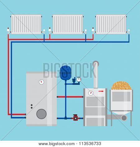 Pellet boiler centrall heating systems.