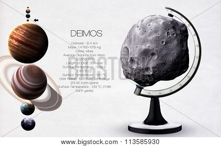 Deimos - High resolution images presents planets of the solar system. This image elements furnished