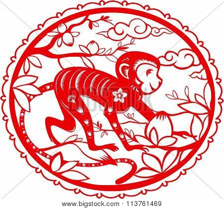 Monkey  chinese zodiac