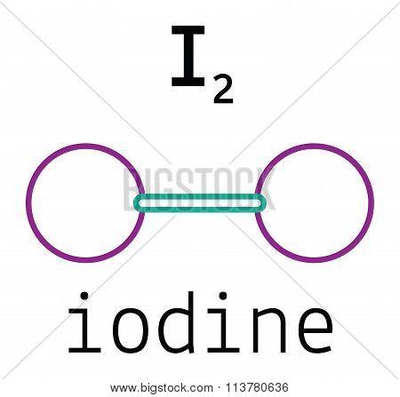 I2 iodine molecule