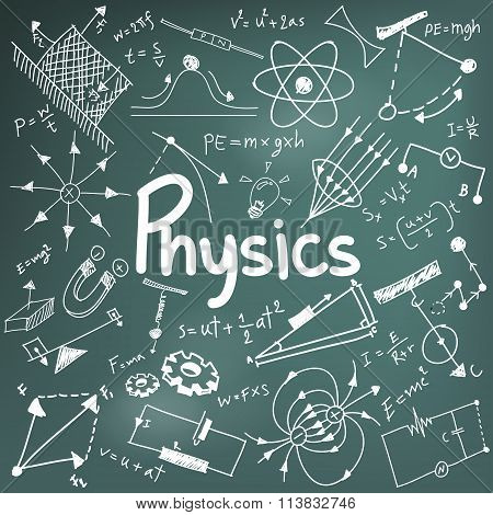 Physics Science Theory Law And Mathematical Formula Equation, Doodle Handwriting And Model Icon In I