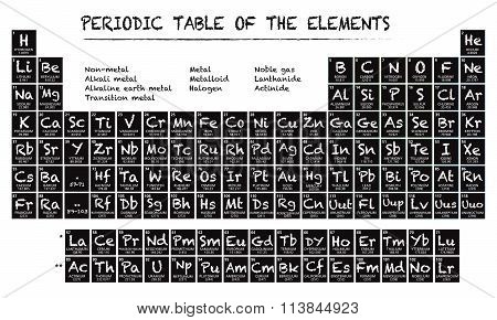 Periodic table of the elements illustration vector version 10