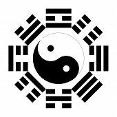 Bagua or Pakua. Feng Shui Compass. Vector illustration poster
