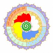 illustration of bright and beautiful mandala on the theme of esotericism. poster
