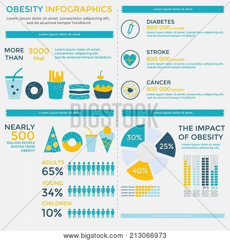 Obesity Infographics Elements Collection in flat style design can be used for website banner web design presentation booklet etc. Obesity infographic template. Vector.
