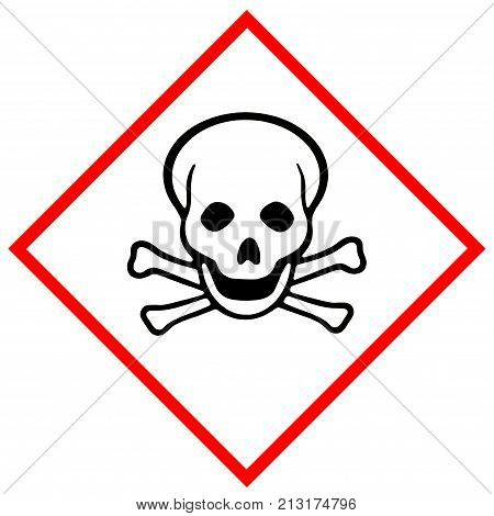 Acute toxicity (Symbol: Skull and crossbones) sign