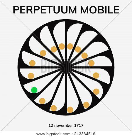 Perpetuum Mobile Day