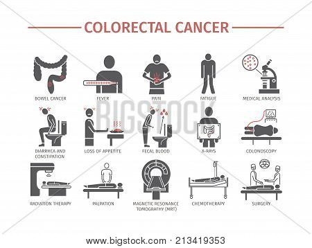 Colorectal Cancer Symptoms. Flat icons set. Vector signs for web graphics.