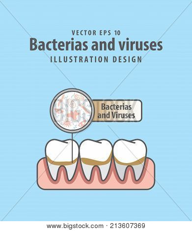 Bacterias and viruses with calculus teeth illustration vector on blue background. Dental concept. poster