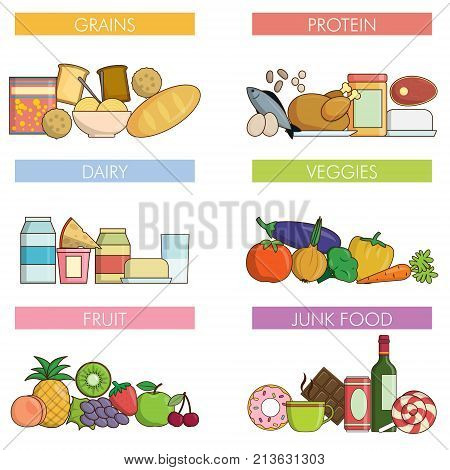 Food and drink nutrition groups, protein, grains, dairy, fiber, fruit and vegetables, jusnk food and sweets. Nutritional value infographics, information chart.