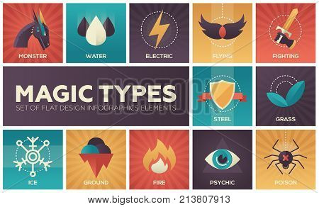 Magic types - set of flat design infographics elements. Colorful collection of square icons. Monster, water, electric, flying, fighting, steel, grass, ice, ground, psychic, poison, fire