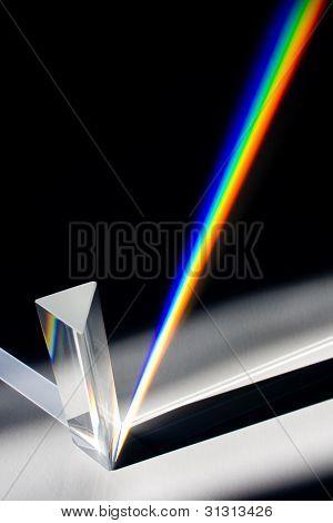 Spectrum of Sunlight through Glass Prism