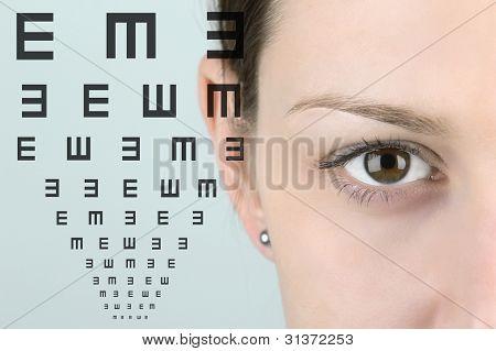 Eyesight chart