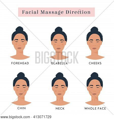 Infographic Of Facial Yoga. Massage Direction For Natural Rose Quartz Stone Scraper, Gua Sha. Woman