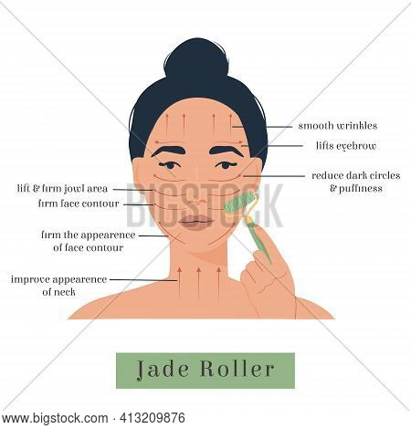Infographic Of Jade Roller For Facial Yoga. Direction For Natural Massage Stone Tool. Woman Using Gr