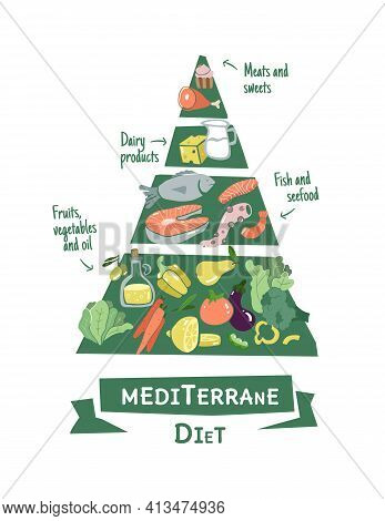 Infographic Mediterrane Diet Pyramid In Flat Design. Healthy Lifestyle Infographic Chat. Data Inform