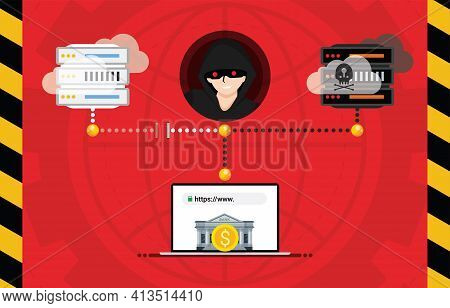 Hacker Dns Hijack Communication Website Concept. Robbers Steal Money From E-banking, Credit Cards Or
