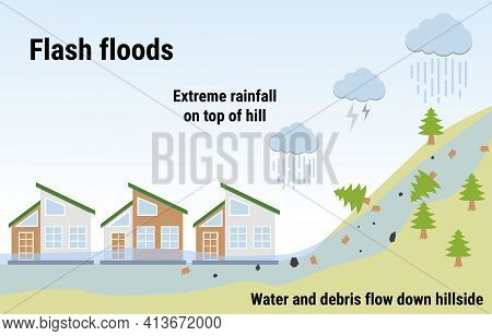 Flash Floods. Flooding Infographic. Flood Natural Disaster With Rainstorm, Weather Hazard. Houses Co