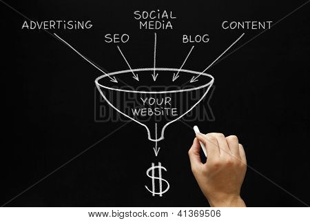 Website Marketing Concept Blackboard