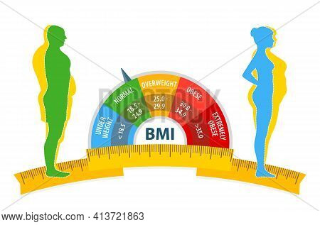 Weight Loss. The Influence Of Diet On The Weight Of The Person. Bmi. Body Mass Index Man And Woman B
