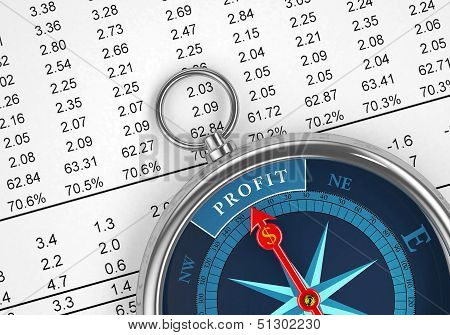 Investment Compass