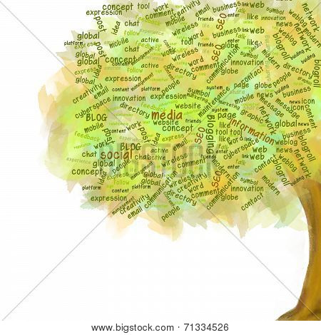 Social network tree Blog Symbol Business growing