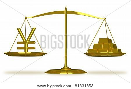 Yuan sign and gold bars on golden scales isolated poster