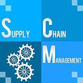 SCM - Supply chain management text and symbl over four blocks. poster