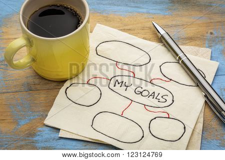 my goals - setting goals concept - blank flowchart sketched on a cocktail napkin with a cup of coffee poster
