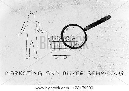 Magnifying Glass Analyzing A Client's Shopping Cart, Mktg & Buyer Behaviour