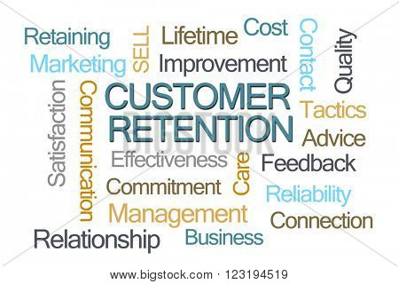 Customer Retention Word Cloud on White Background