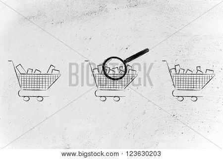 Magnifying Glass On Empty Vs Full Shopping Carts
