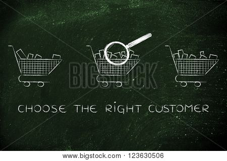 Analyzing Empty Vs Full Shopping Carts,choose The Right Customer
