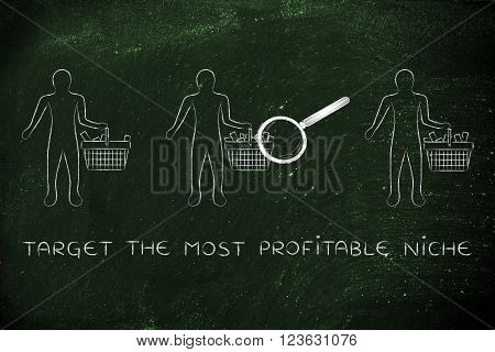 Analyzing Clients' Shopping Baskets, Target Niche