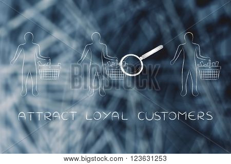 Analyzing Clients' Shopping Baskets, Attract Loyal Customers