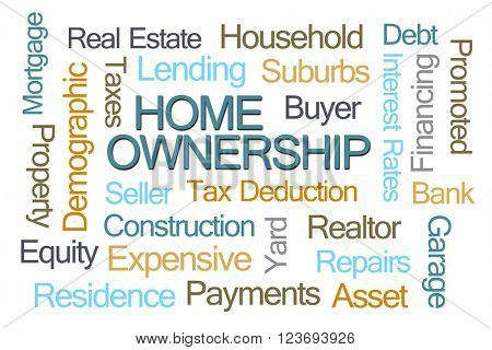 Home Ownership Word Cloud on White Background