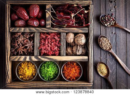 Spices In The Box