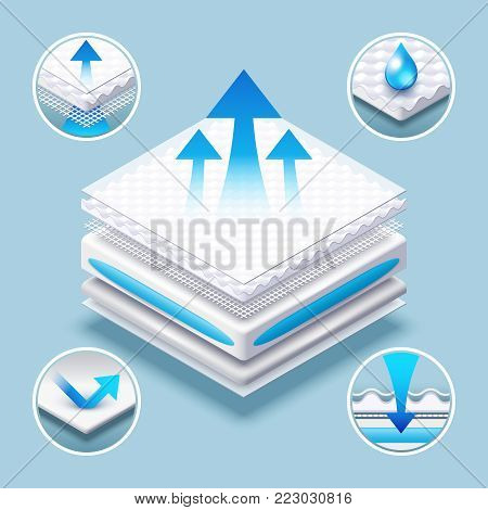 Breathable mattress layered absorbing material vector illustration. Comfortable mattress orthopedic and absorbing surface