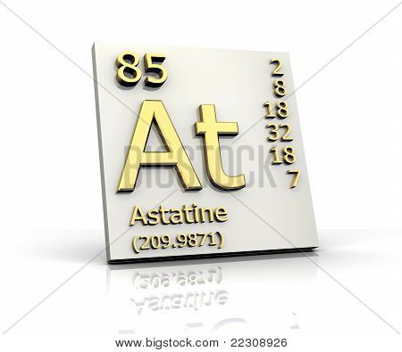 Astatine Form Periodic Table Of Elements