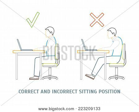 Incorrect and Correct Sitting Position Man Card Healthcare Concept. Thin Line Design Style. Vector illustration