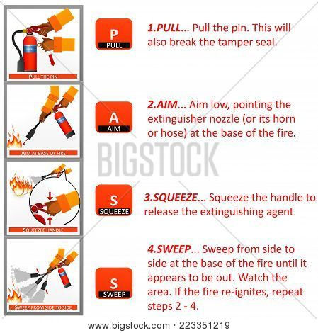 Fire extinguisher instruction labels set. Instruction extinguisher and protection of fire with extinguisher illustration