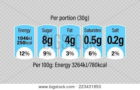 Nutrition Facts Label Design Template For Food Content. Vector Serving, Fats And Diet Calories List
