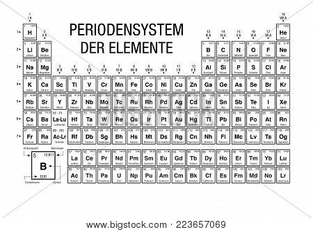 PERIODENSYSTEM DER ELEMENTE -Periodic Table of Elements in German language- black and white with the 4 new elements included on November 28, 2016 by the IUPAC - Vector image