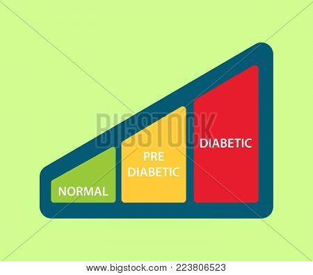 sugar level icon illustration with graph between normal pre diabetic and diabetic vector graphic illustration