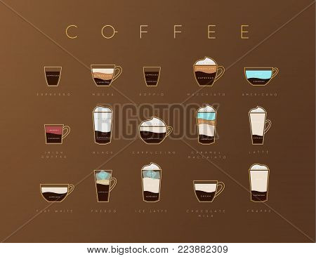 Poster flat coffee menu with cups, recipes and names of coffee drawing horisontal on brown background