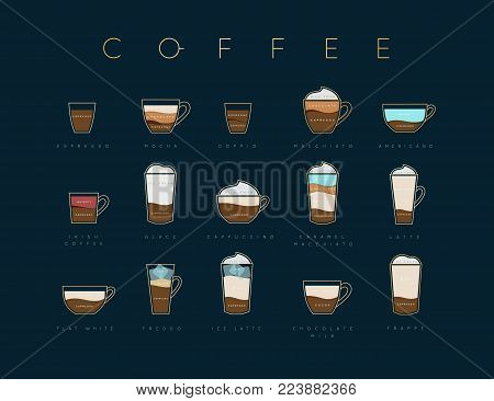 Poster flat coffee menu with cups, recipes and names of coffee drawing horisontal on dark blue background