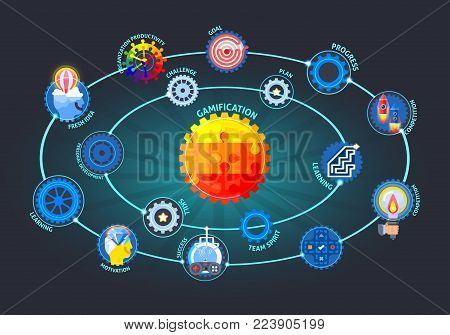 Gamification motivation apps flat circular composition with team spirit learning skills developing successful business plan vector illustration